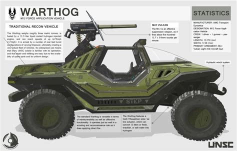 halo warthog halo warthog infographic vehicles pinterest halo