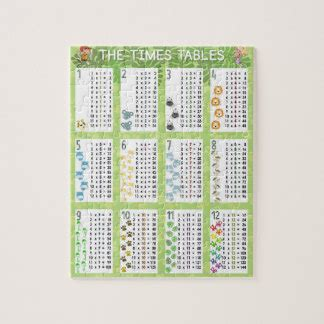 printable multiplication jigsaw puzzles free worksheets 187 times tables puzzles free math