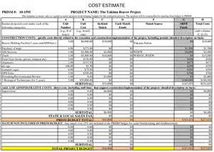 house cost estimator what are the advantages of cost sheet