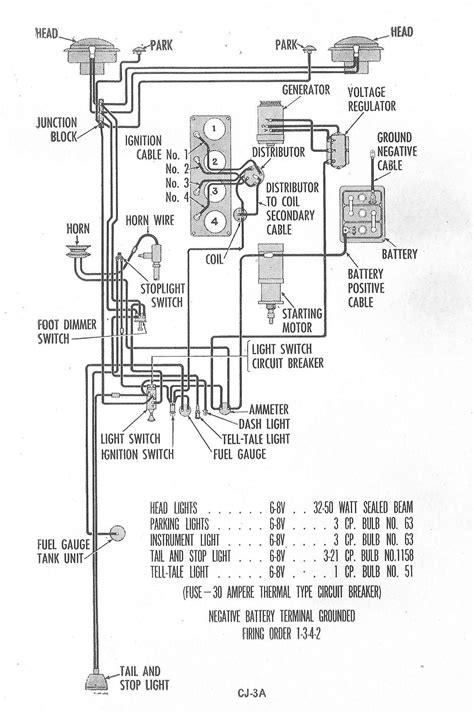 1950 desoto wiring diagram imageresizertool