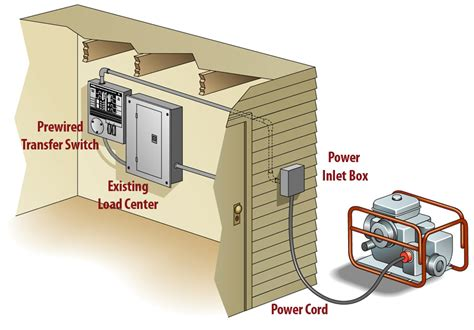 house electrical transfer switch wiring electrical