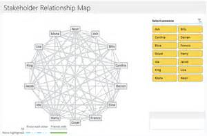 relationship mapping template mapping relationships between using interactive