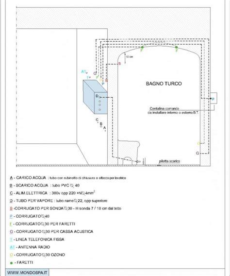 generatore di vapore per bagno turco generatore di vapore per bagno turco professionale 3 kw