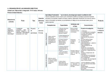 plan anual de cta 2 perueduca plan anual cta 4 176 secun con rutas y dcn marzo 2014 xenia