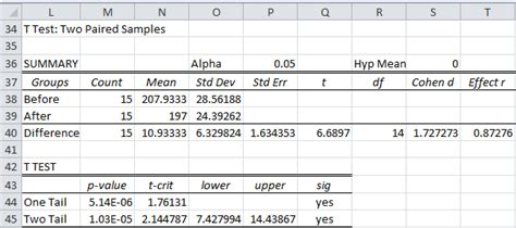 test t student excel paired sle t test real statistics using excel