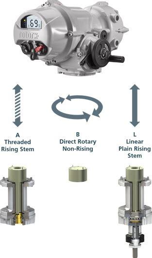 eim valve actuators wiring diagrams futronic iv eim wiring