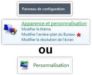 personnalisation du bureau faire alterner les images fond ecran sous windows 7