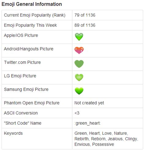 emoji color meanings 66 meaning of colors emoji colors of emoji meaning
