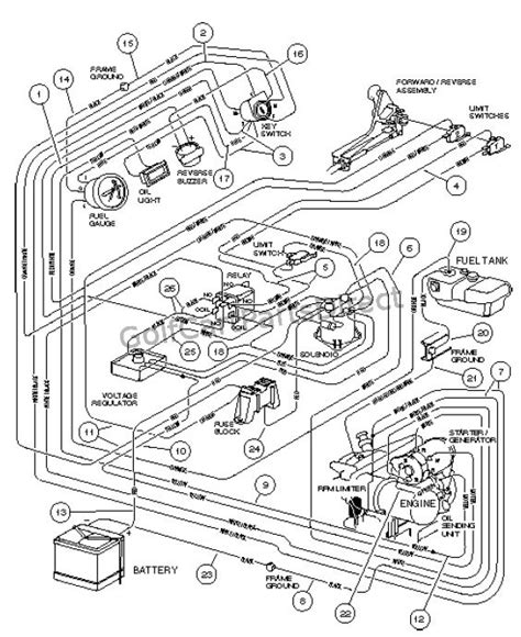 2007 Club Car Precedent Wiring Diagram