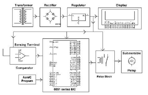 irrigation timer wiring diagram get free image about