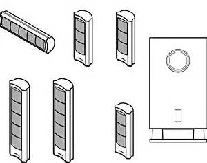 onkyo htp  manual home theatre speaker system