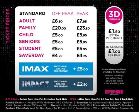 cineplex imax ticket prices empire cinemas cinemainfo for hemel hempstead