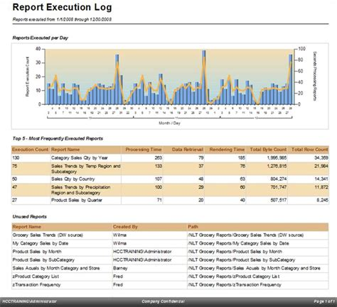 1000 ideas about sql server reporting services on