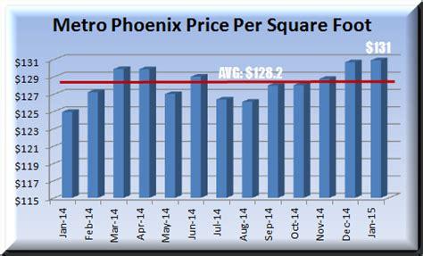 metro housing market report summary jan 2015
