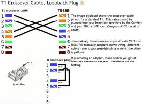 t1 cable rj48c and rj48s rj48x 8 position pin out for