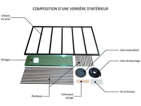 Installer Verriere Cuisine by Installer Sa Verri 232 Re D Int 233 Rieur Bricolage Outillage
