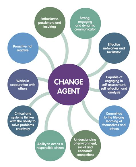 change agent the siren s call agents of change