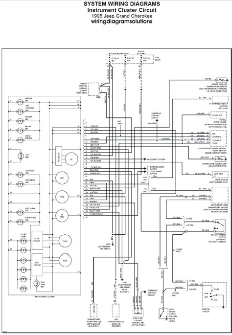 wiring diagram for 1993 jeep grand inside 1995 stereo