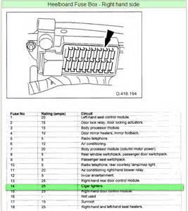 Type 3 0 fuse box diagram moreover 2004 jaguar xj8 fuse box diagram