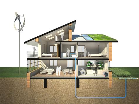 Ecological Homes | should your next move be an eco home ecohustler