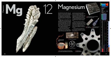 Neon Periodic Table Magnesium In The Elements By Theodore Gray