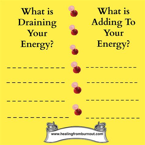 7 Things That Drain Your Energy by Energy Drainers And Energy Gainers Callinan