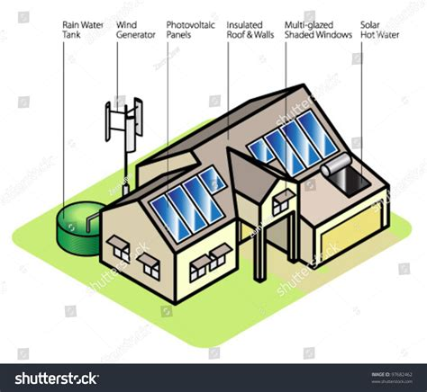 solar generator wiring diagram portable solar power wiring
