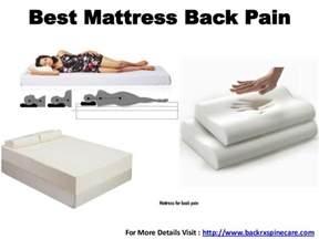 best mattress back mumbai india