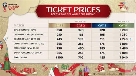 Calendario De Colombia Para El Mundial De Rusia 2018 Gu 237 A Pr 225 Ctica Para Viajar Al Mundial De F 250 Tbol Rusia 2018
