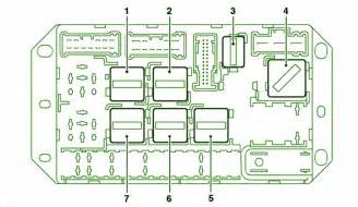 2002 range rover l322 fuse box diagram circuit wiring diagrams