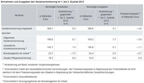 einkommensteuererklärung 2013 bis wann inovexx sozial 173 ver 173 siche 173 rung mit kr 228 f 173 ti 173 gem milliar