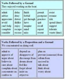 pattern verbs remember infinitives and gerunds my english blog