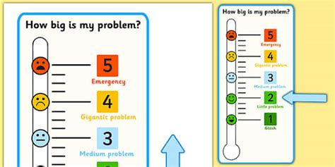 how to if my is how big is my problem thermometer big problem thermometer