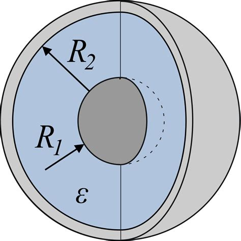how a cylindrical capacitor works file spherical capacitor svg wikimedia commons