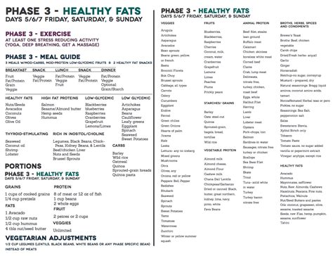 metabolic food condensed info sheet phase 3 check book for your correct portion size regular is