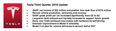 When Will Tesla Report Earnings Tesla Reports Quarterly Profit In Nearly Three Years