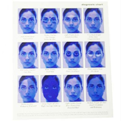 wood l skin analysis woods l blacklight range delivered within australia