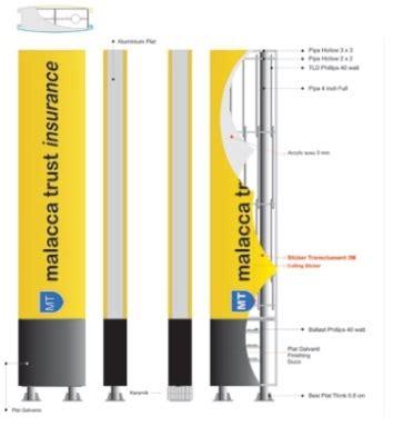 gambar desain lu led struktur dan desain kerangka pylon sign
