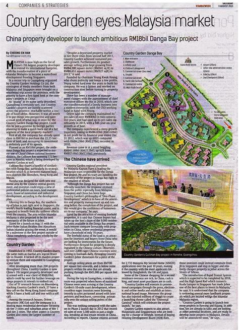 Country Garden Holdings by Building And Investment Magazine