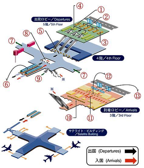 klia airport floor plan klia airport floor plan file klia masterplan jpg wikimedia