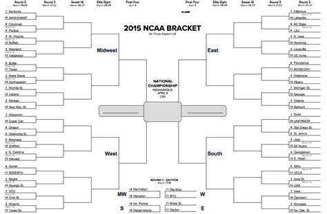 2015 ncaa basketball march madness bracket march madness has arrived tu student news desk