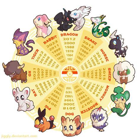 Calendario Zodiaco Bw Zodiac Calendar By Jiggly On Deviantart