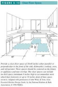 Ada Kitchen Design Handicapped Kitchen Specifications Kitchen Design Photos