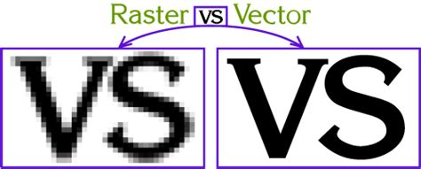 eps format vs ai what s the difference pixels vs vectors rogers printing
