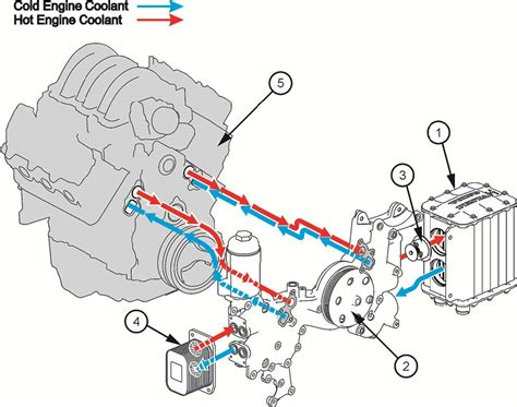 volvo penta introduces  generation    gasoline engines boatscom