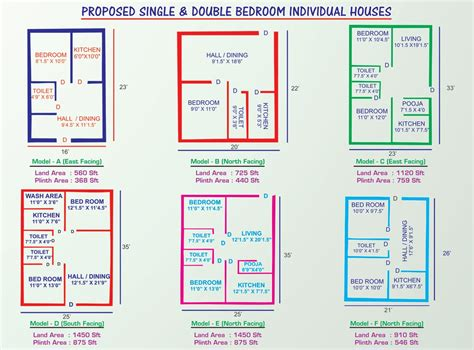 double bedroom house plans site map residential plots at padmavathi nagar padma estates chennai residential
