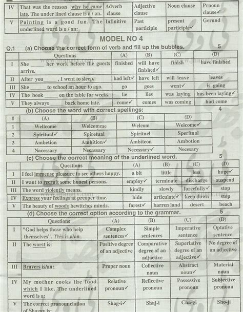 english pattern of 9th class 2014 9th class guess papers english 2014 all boards jhang tv