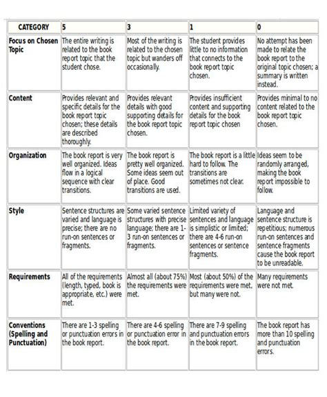rubrics for book reports book report rubric