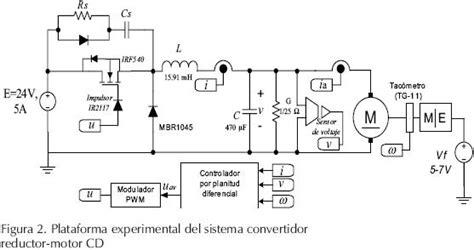 inductor basic pdf inductor electrico pdf 28 images inductor function pdf 28 images polarity inductance