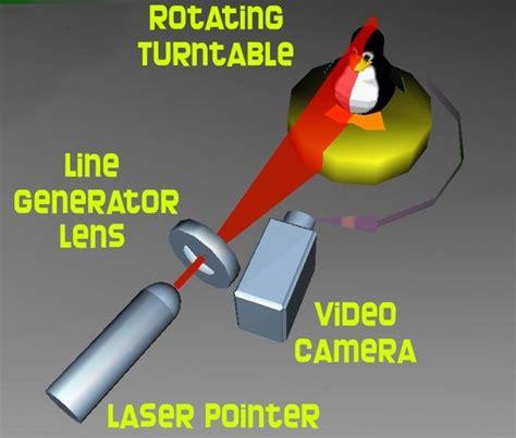 diy 3d laser scanner arduino clublifeglobal